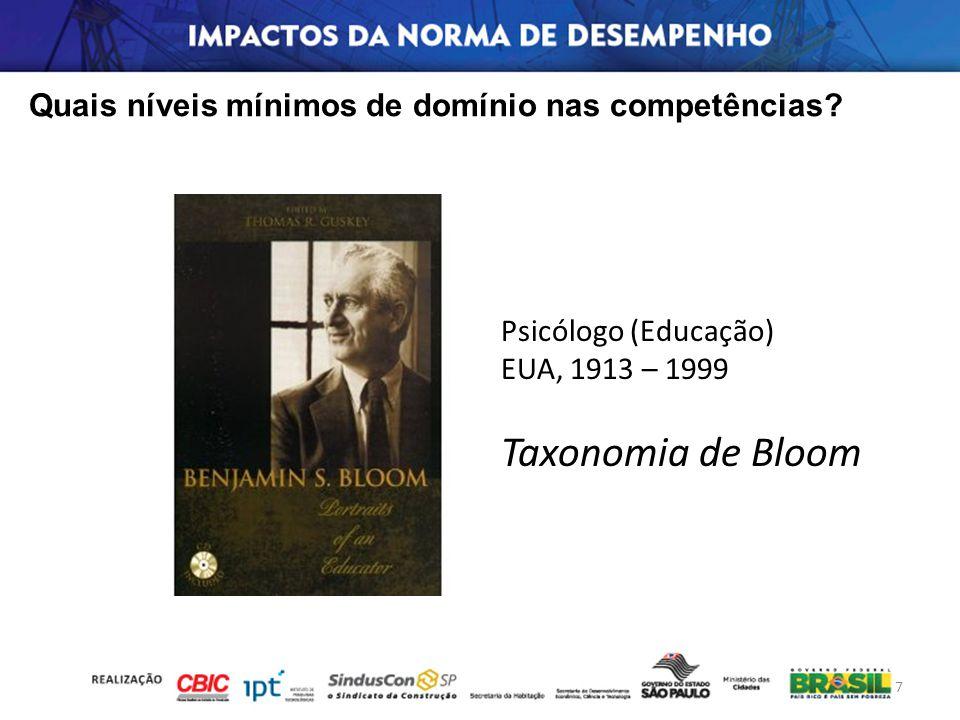 Taxonomia de Bloom Quais níveis mínimos de domínio nas competências