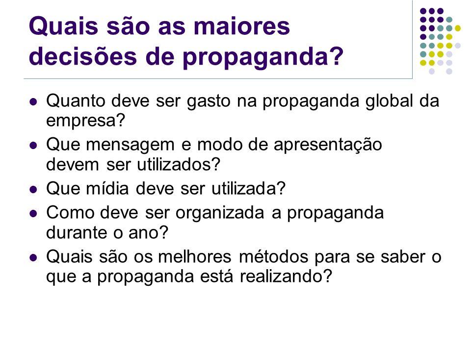 Quais são as maiores decisões de propaganda