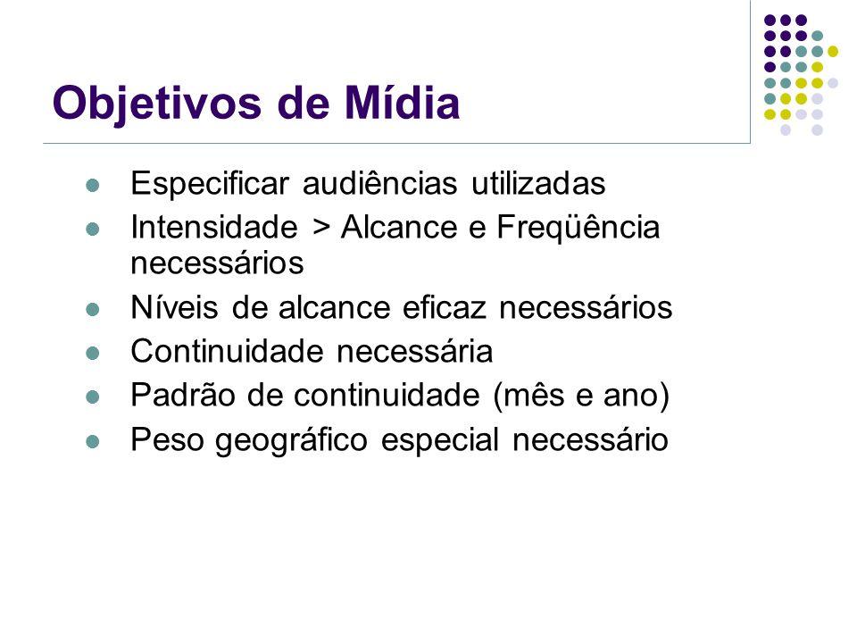 Objetivos de Mídia Especificar audiências utilizadas