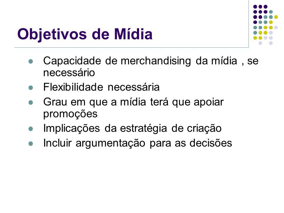 Objetivos de Mídia Capacidade de merchandising da mídia , se necessário. Flexibilidade necessária.