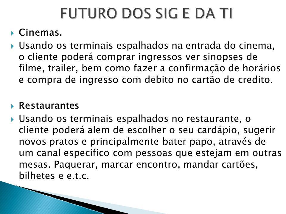 FUTURO DOS SIG E DA TI Cinemas.