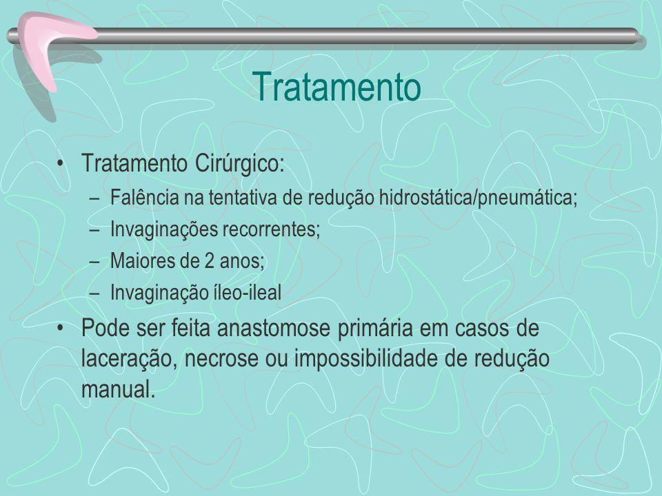 Tratamento Tratamento Cirúrgico: