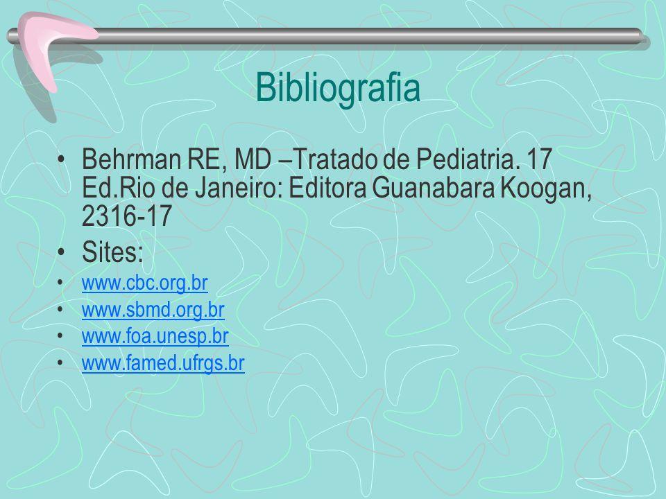 Bibliografia Behrman RE, MD –Tratado de Pediatria. 17 Ed.Rio de Janeiro: Editora Guanabara Koogan, 2316-17.