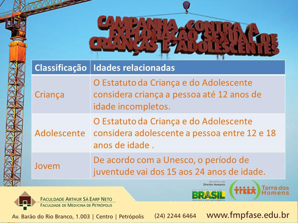 Classificação Idades relacionadas. Criança. O Estatuto da Criança e do Adolescente considera criança a pessoa até 12 anos de idade incompletos.