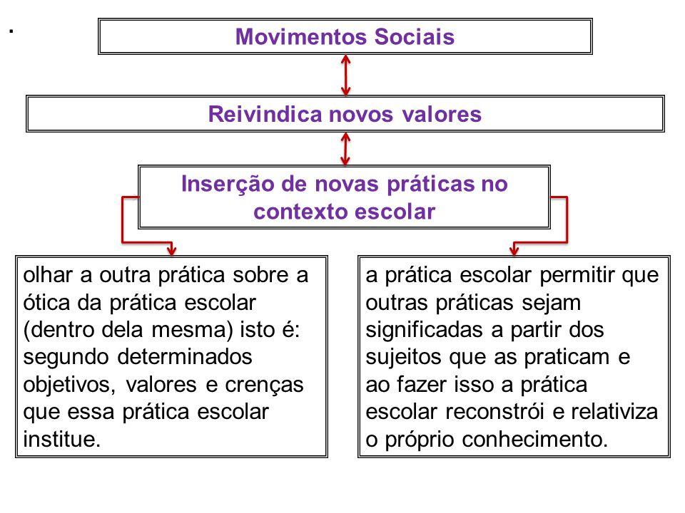 . Movimentos Sociais Reivindica novos valores