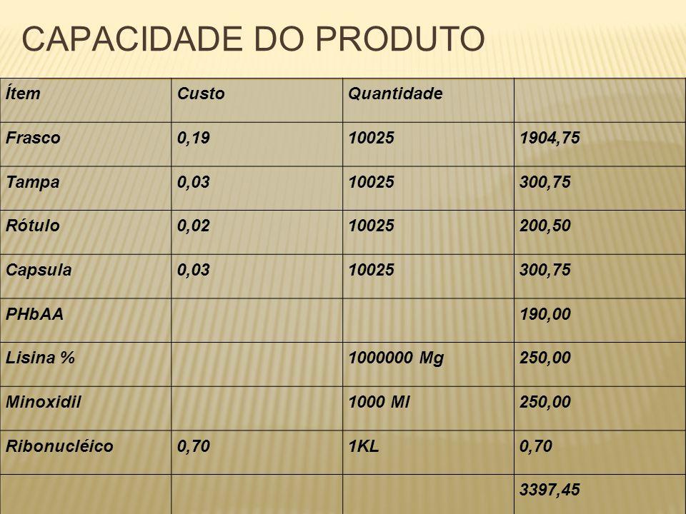 CAPACIDADE DO PRODUTO Ítem Custo Quantidade Frasco 0,19 10025 1904,75