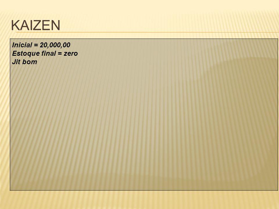 KAIZEN Inicial = 20,000,00 Estoque final = zero Jit bom