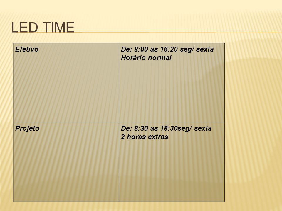 LED TIME Efetivo De: 8:00 as 16:20 seg/ sexta Horário normal Projeto