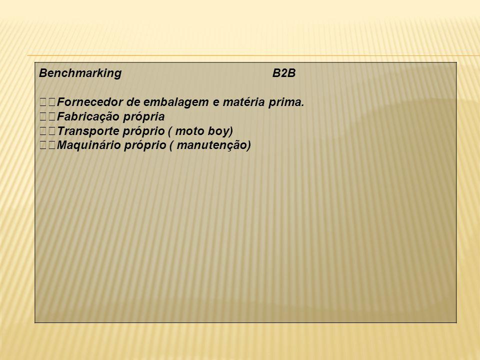 Benchmarking B2B 🔅Fornecedor de embalagem e matéria prima.