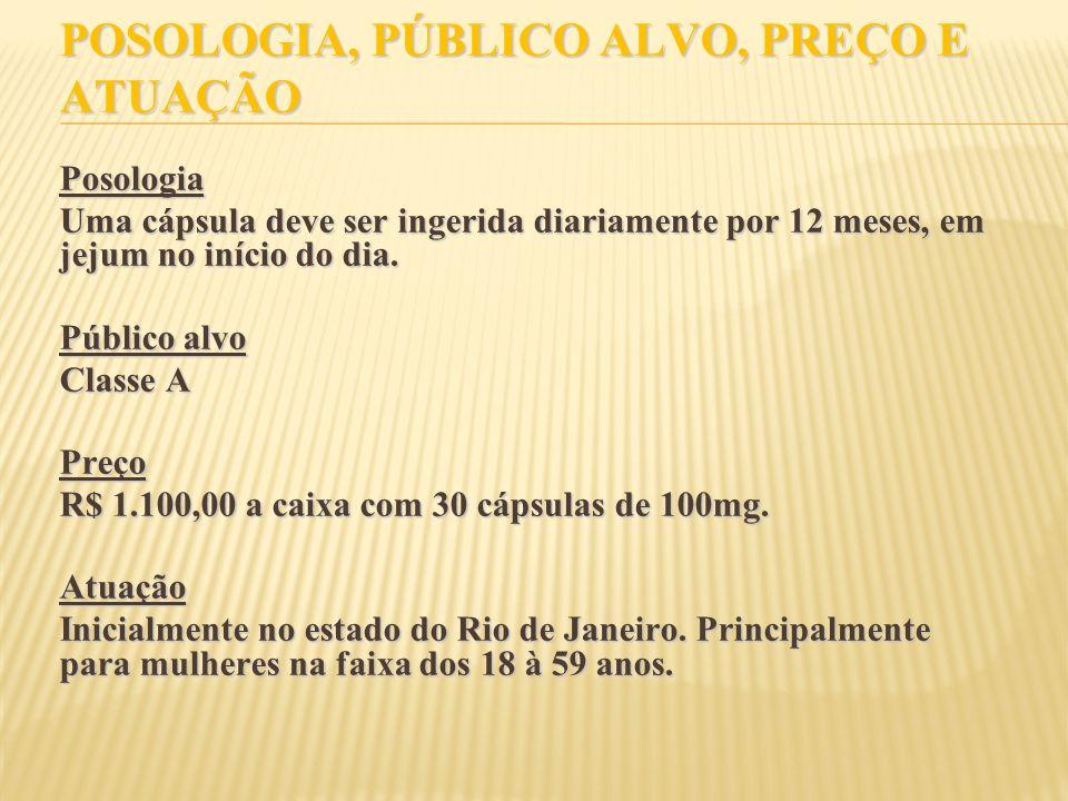 POSOLOGIA, PÚBLICO ALVO, PREÇO E ATUAÇÃO