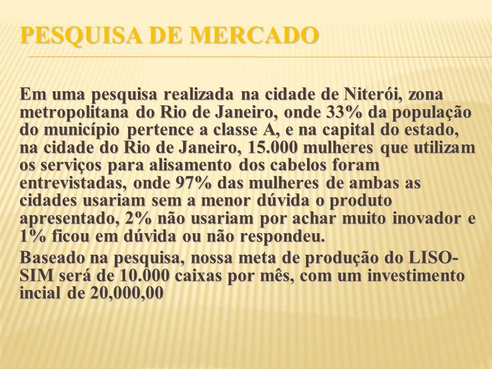 PESQUISA DE MERCADO