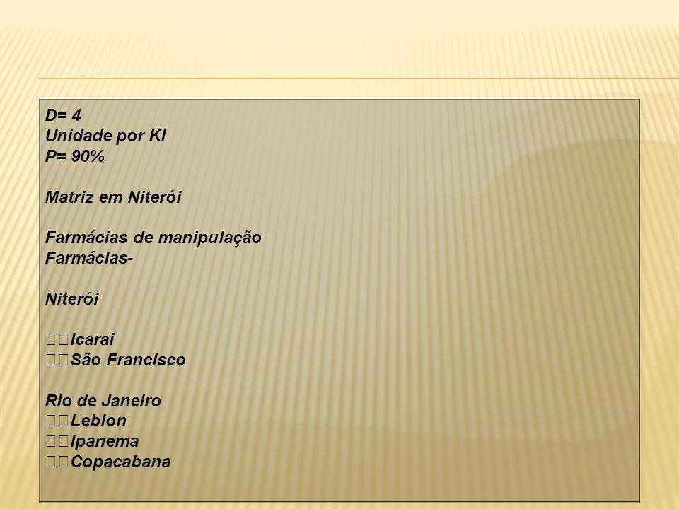 D= 4 Unidade por Kl. P= 90% Matriz em Niterói. Farmácias de manipulação. Farmácias- Niterói. 🔅Icarai.