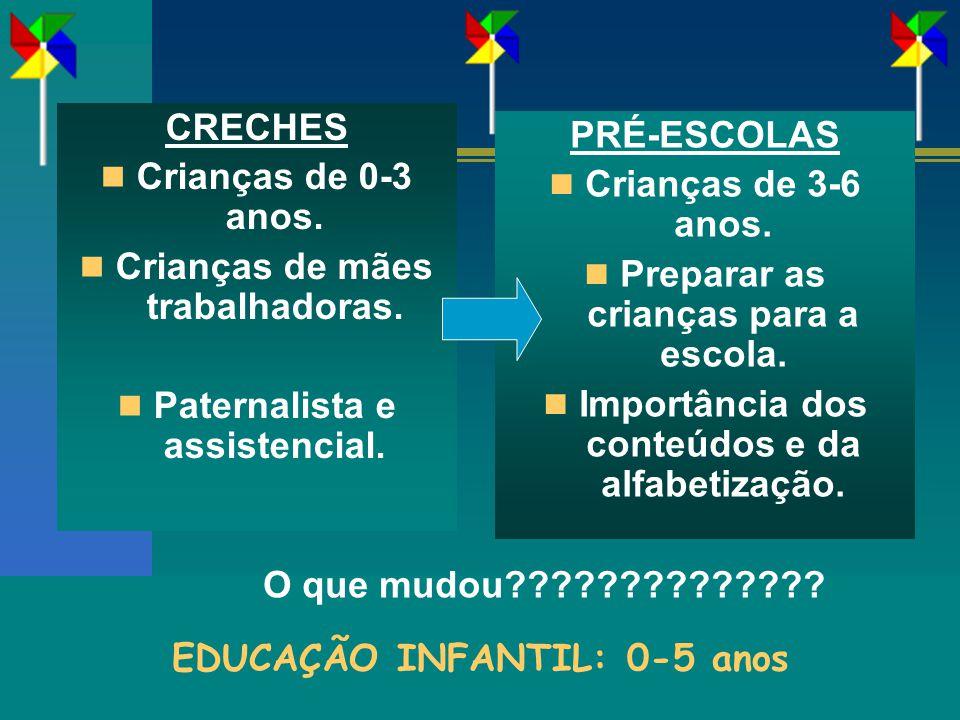 EDUCAÇÃO INFANTIL: 0-5 anos