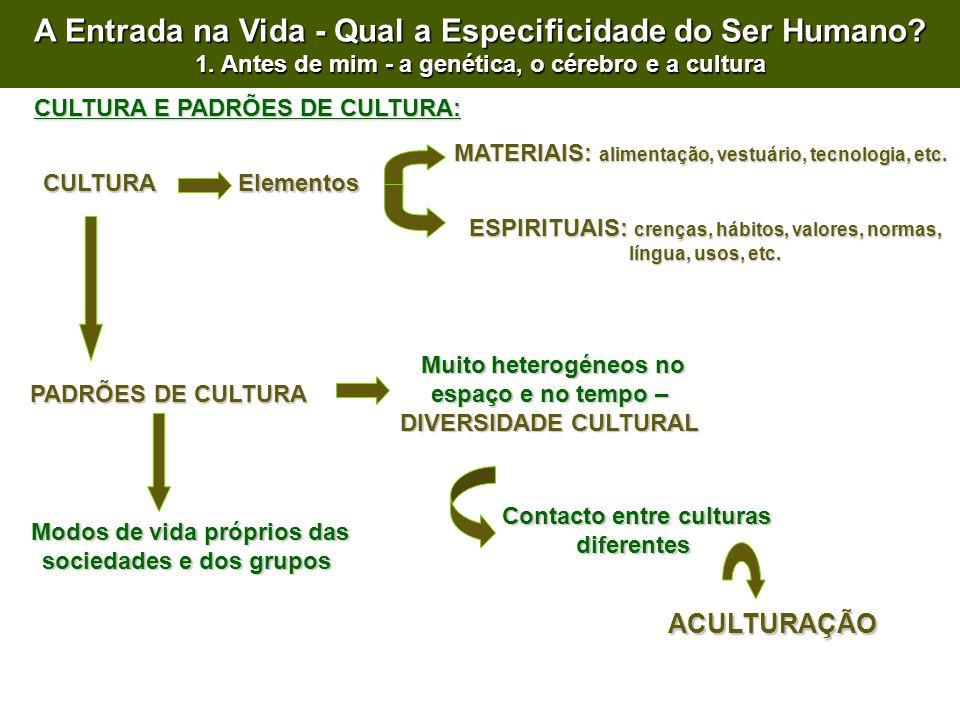 A Entrada na Vida - Qual a Especificidade do Ser Humano. 1