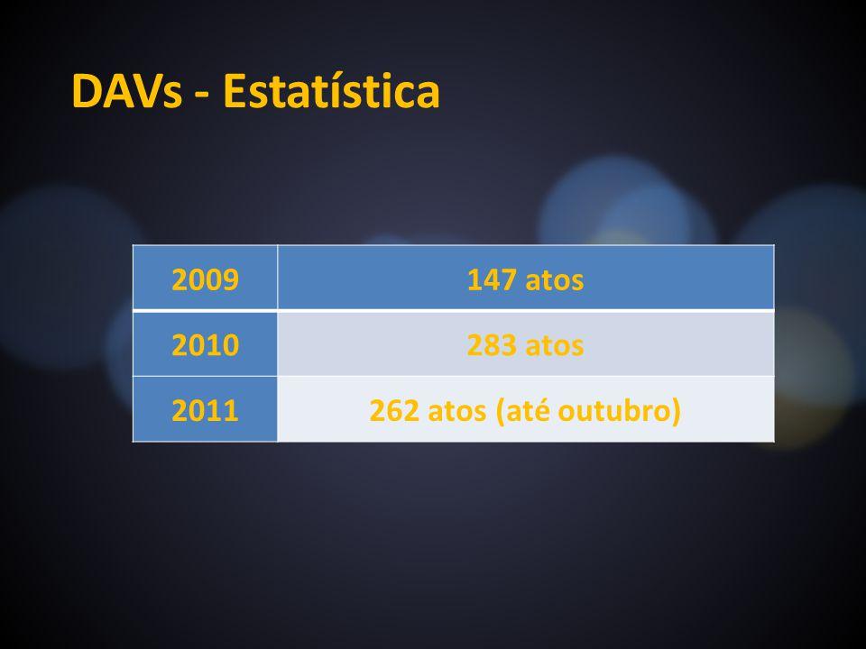 DAVs - Estatística 2009 147 atos 2010 283 atos 2011