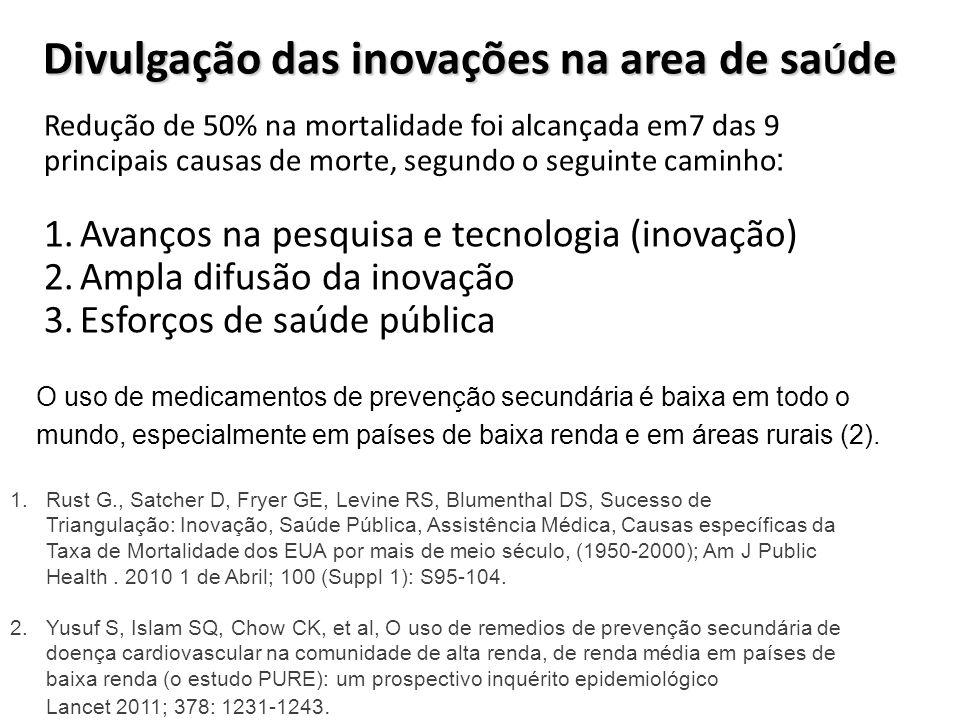 Divulgação das inovações na area de saÚde