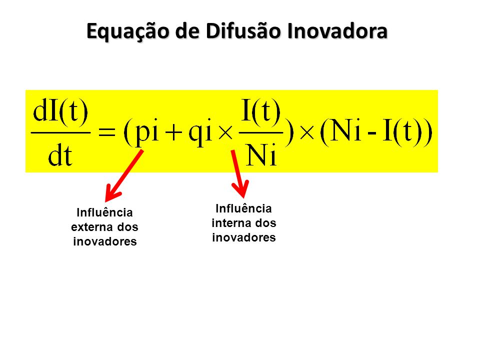 Equação de Difusão Inovadora