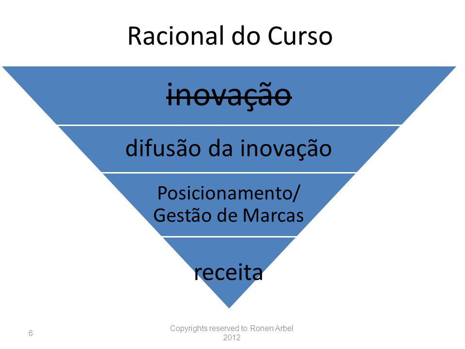 inovação Racional do Curso difusão da inovação receita