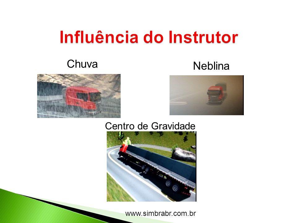 Influência do Instrutor