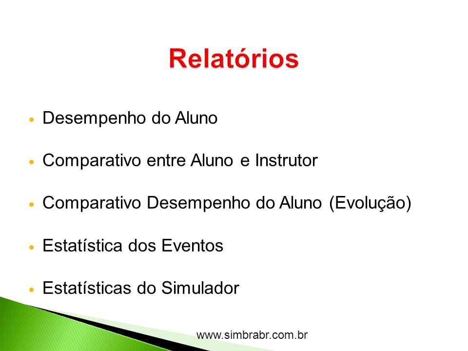 Relatórios Desempenho do Aluno Comparativo entre Aluno e Instrutor