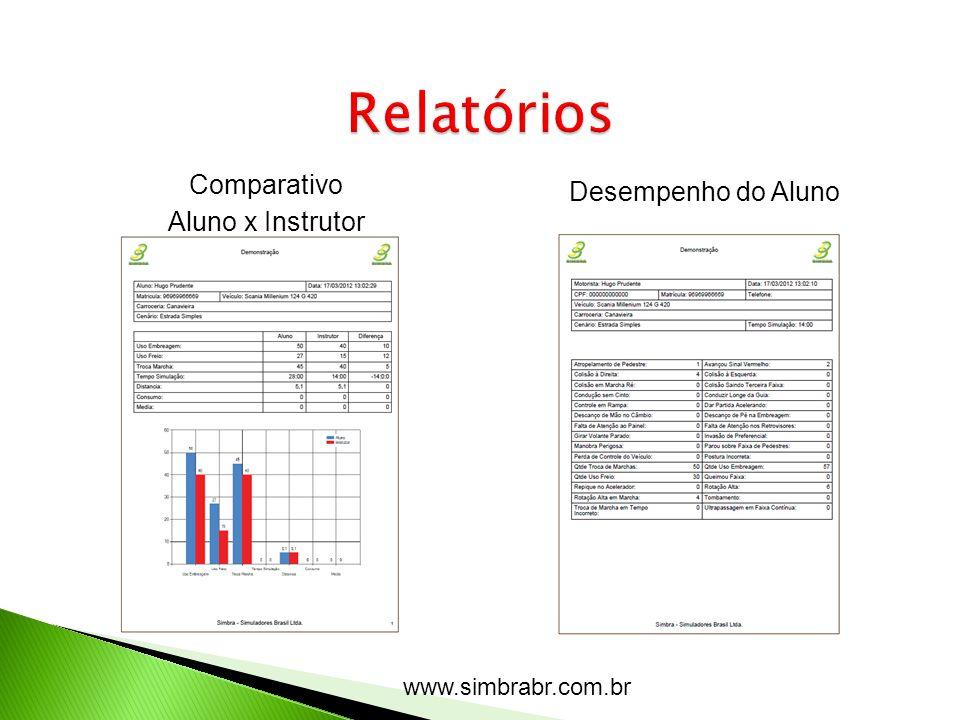 Relatórios Comparativo Desempenho do Aluno Aluno x Instrutor
