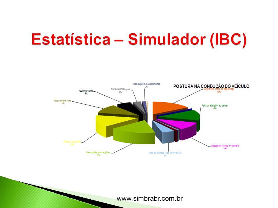 Estatística – Simulador (IBC)