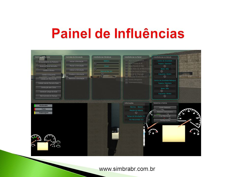 Painel de Influências www.simbrabr.com.br