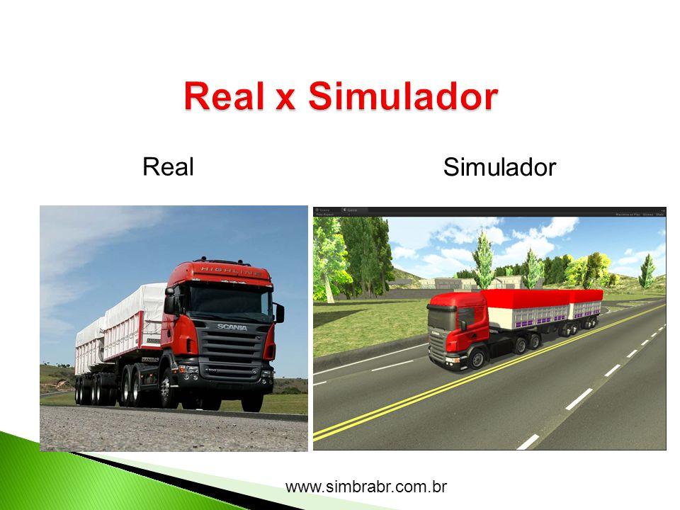 Real x Simulador Real Simulador www.simbrabr.com.br