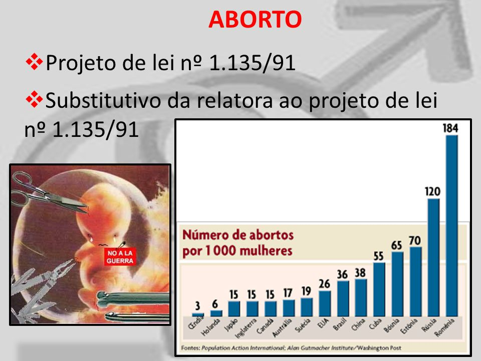 ABORTO Projeto de lei nº 1.135/91