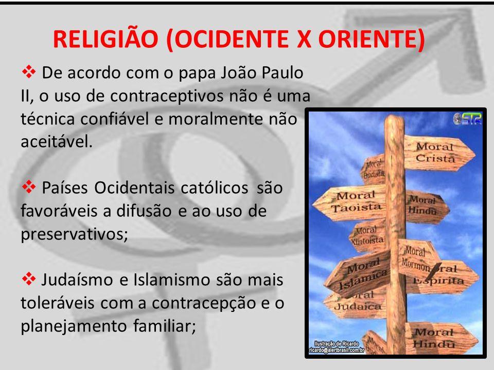 RELIGIÃO (OCIDENTE X ORIENTE)