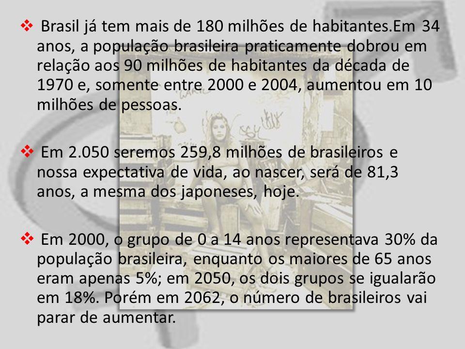 Brasil já tem mais de 180 milhões de habitantes
