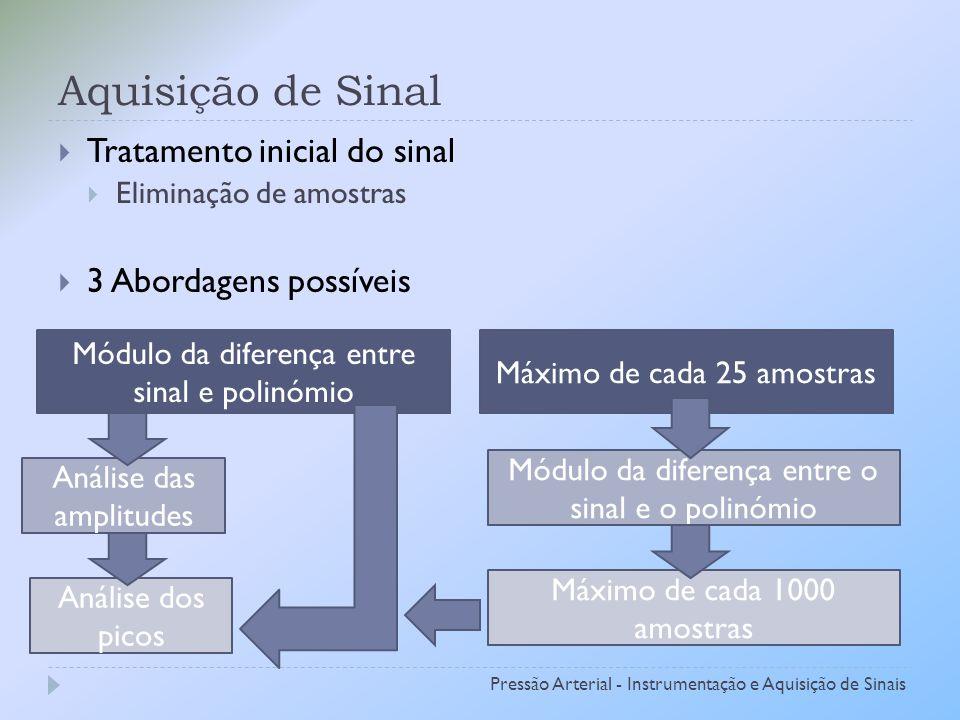 Aquisição de Sinal Tratamento inicial do sinal 3 Abordagens possíveis