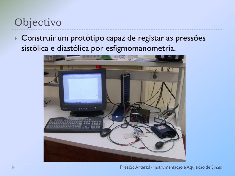 Objectivo Construir um protótipo capaz de registar as pressões sistólica e diastólica por esfigmomanometria.