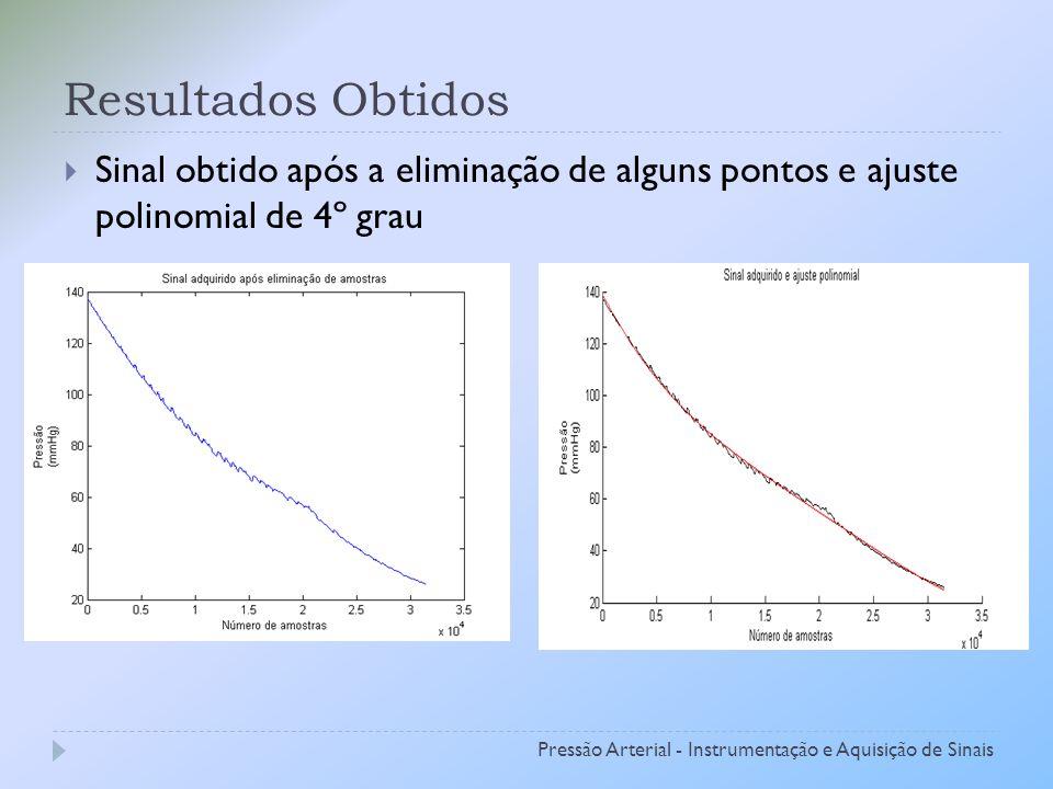 Resultados Obtidos Sinal obtido após a eliminação de alguns pontos e ajuste polinomial de 4º grau.