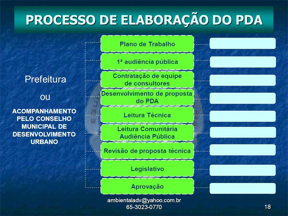 PROCESSO DE ELABORAÇÃO DO PDA