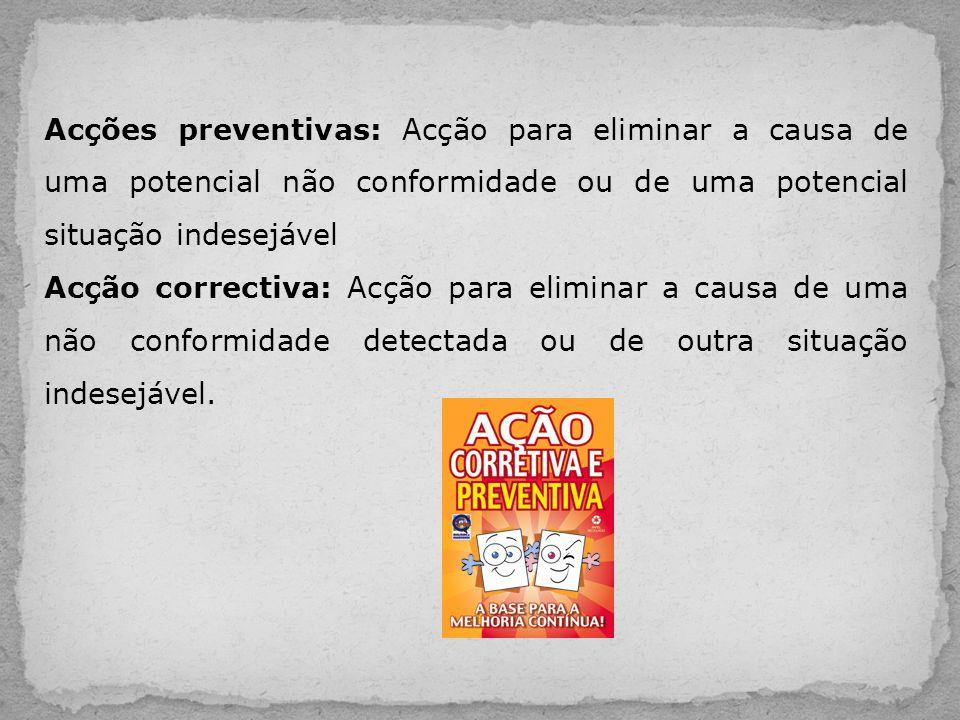 Acções preventivas: Acção para eliminar a causa de uma potencial não conformidade ou de uma potencial situação indesejável