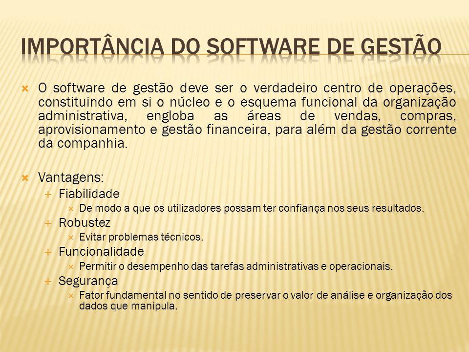 Importância do software de gestão