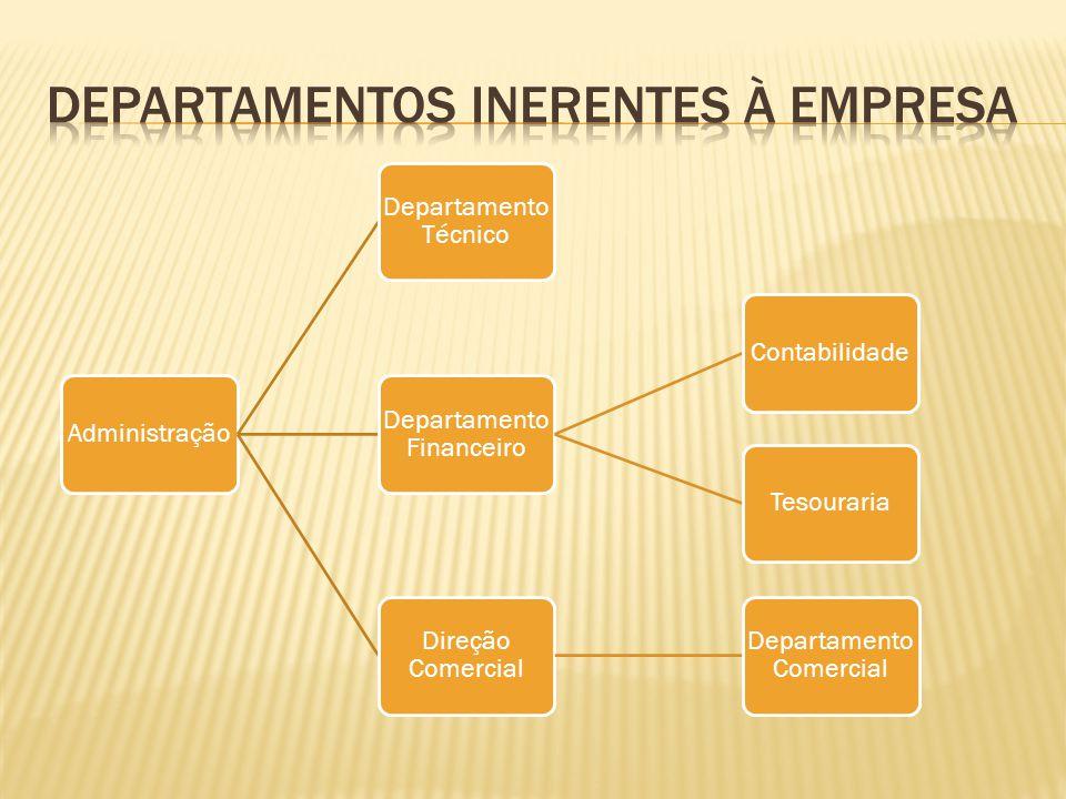 departamentos inerentes à empresa