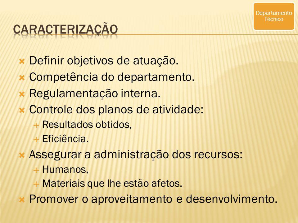 caracterização Definir objetivos de atuação.