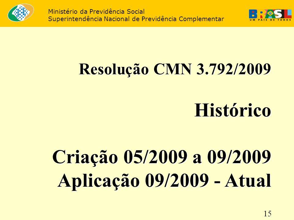Histórico Criação 05/2009 a 09/2009 Aplicação 09/2009 - Atual