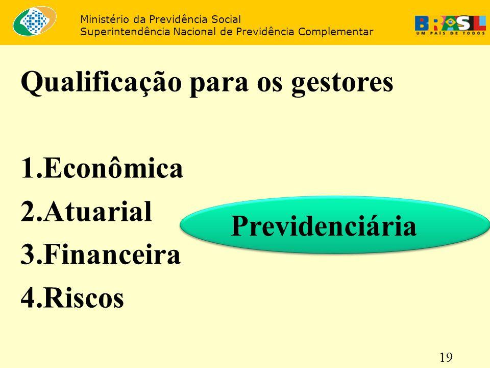Qualificação para os gestores Econômica Atuarial Financeira Riscos