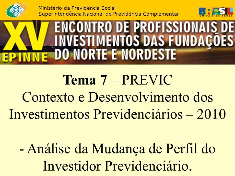 - Análise da Mudança de Perfil do Investidor Previdenciário.