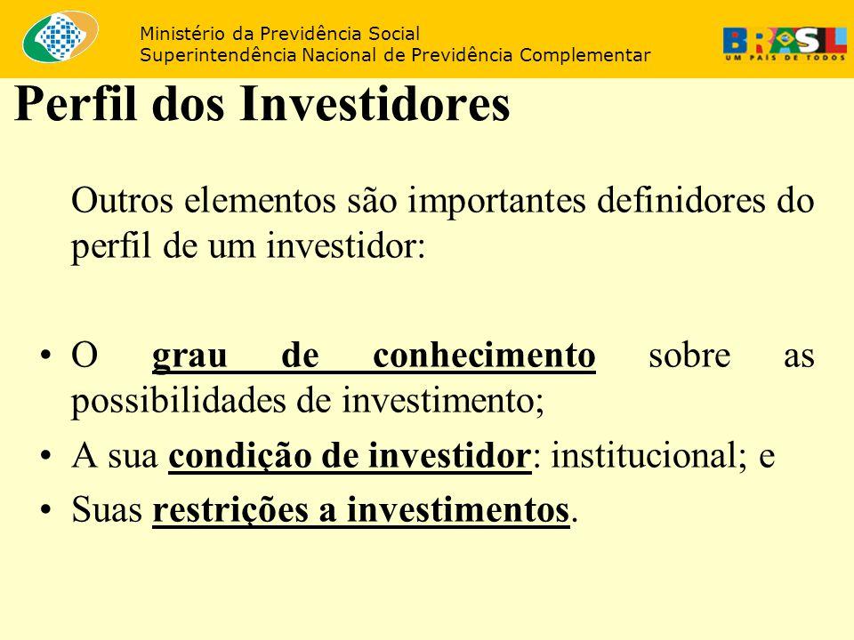 Perfil dos Investidores