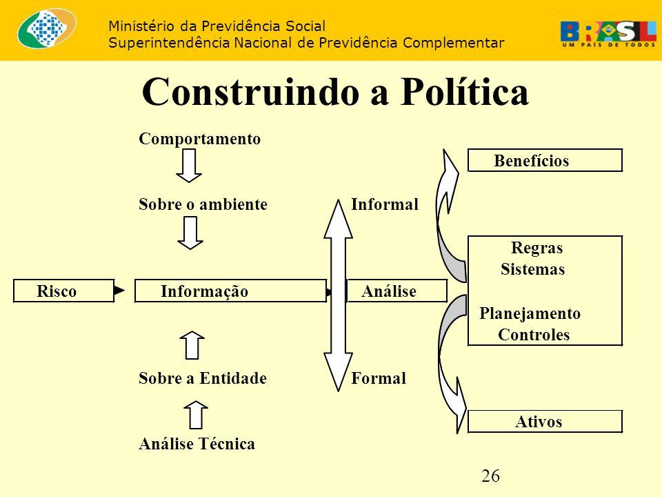 Construindo a Política