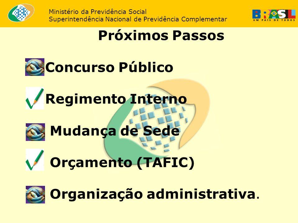 Organização administrativa.