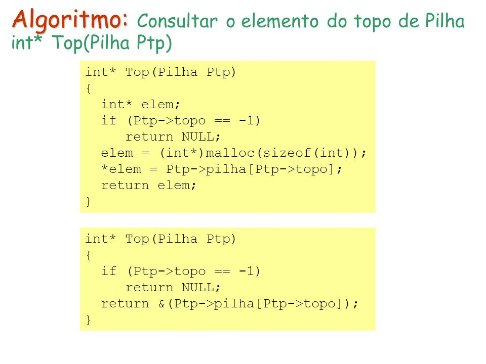 Algoritmo: Consultar o elemento do topo de Pilha