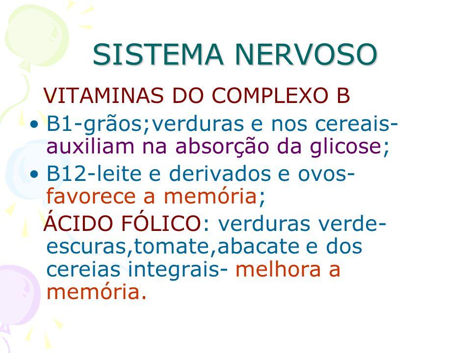 SISTEMA NERVOSO VITAMINAS DO COMPLEXO B