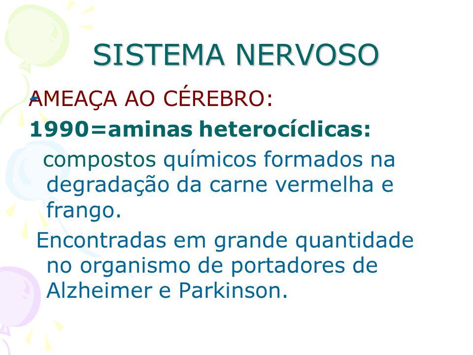 SISTEMA NERVOSO - AMEAÇA AO CÉREBRO: 1990=aminas heterocíclicas: