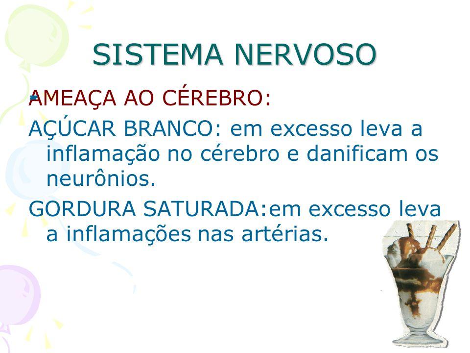 SISTEMA NERVOSO - AMEAÇA AO CÉREBRO: