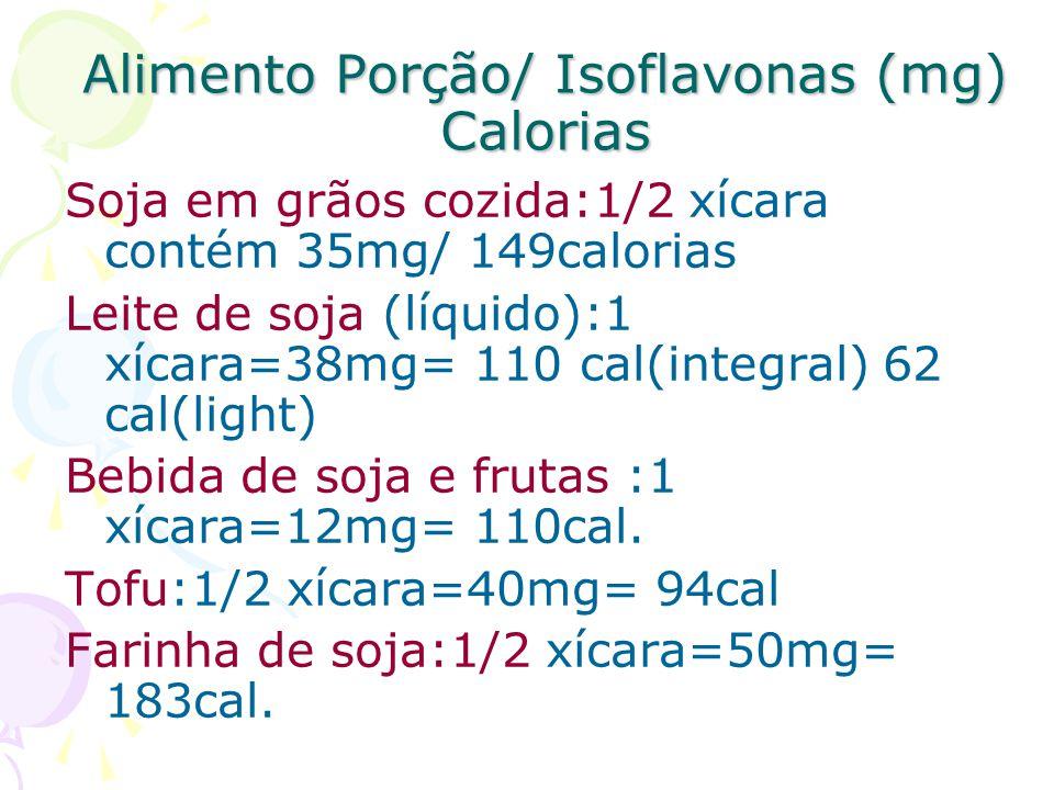 Alimento Porção/ Isoflavonas (mg) Calorias